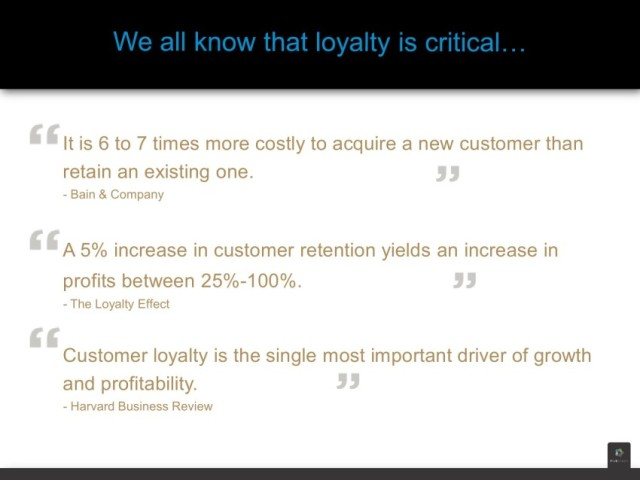 Customer Loyalty Get Customers To Come Back Grow More Repeat Business